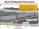 nsls ii ixs beamline hutch layout