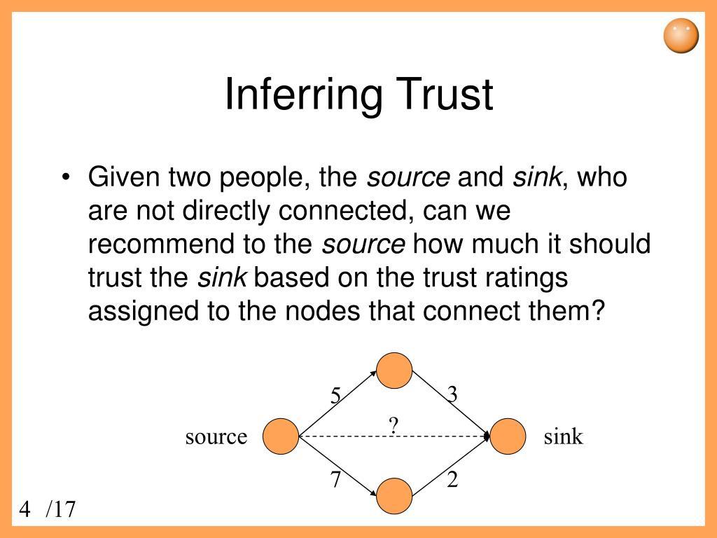 Inferring Trust