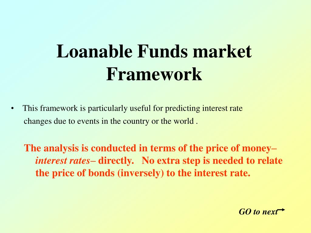 loanable funds market framework l.