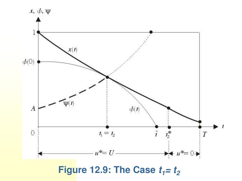 Figure 12.9: The Case