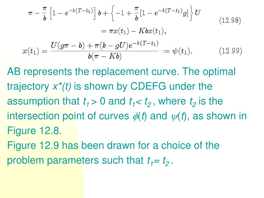 AB represents the replacement curve. The optimal