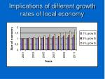 implications of different growth rates of local economy
