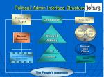 political admin interface structure