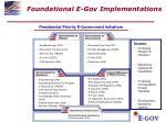 foundational e gov implementations