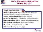 lines of business initiatives where are we