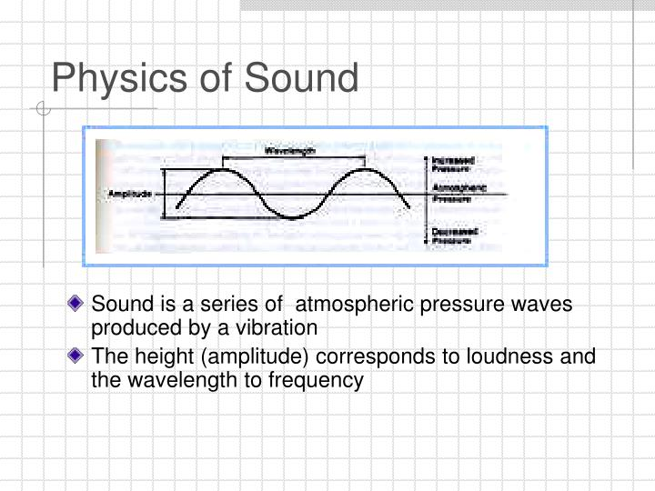 Physics of sound