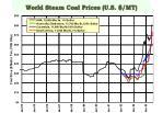 world steam coal prices u s mt