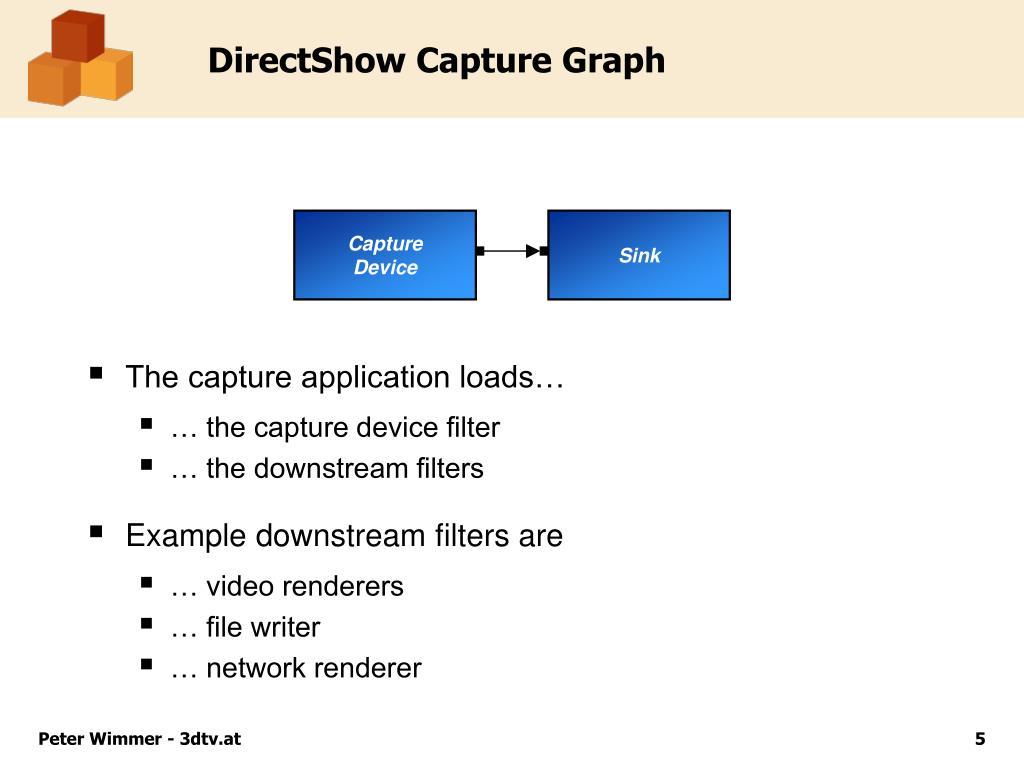 DirectShow Capture Graph
