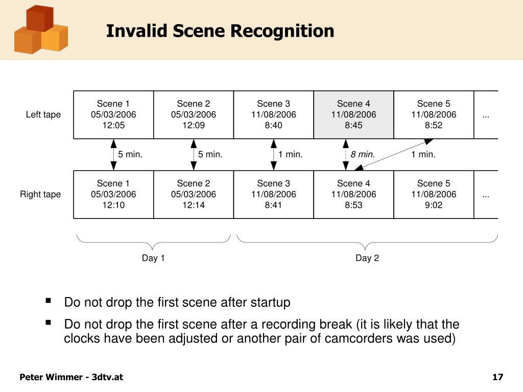 Invalid Scene Recognition