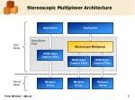 stereoscopic multiplexer architecture