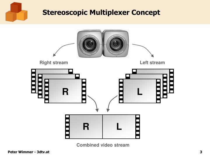 Stereoscopic multiplexer concept