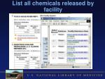 list all chemicals released by facility