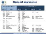 regional aggregation