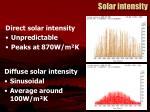 solar intensity