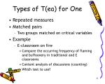 types of t ea for one