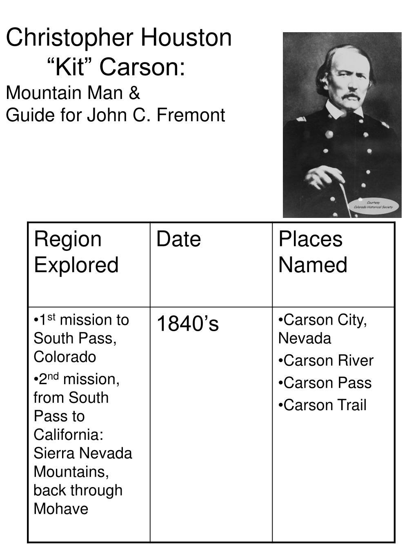 christopher houston kit carson mountain man guide for john c fremont l.