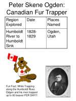 peter skene ogden canadian fur trapper