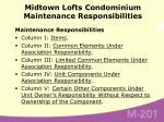 midtown lofts condominium maintenance responsibilities