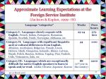 approximate learning expectations at the foreign service institute jackson kaplan 1999 78