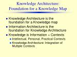 knowledge architecture foundation for a knowledge map