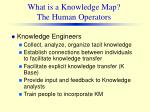 what is a knowledge map the human operators10