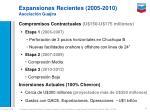 expansiones recientes 2005 2010 asociaci n guajira