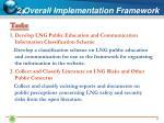 2 overall implementation framework