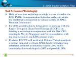 3 2006 implementation plan17