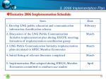 3 2006 implementation plan19