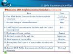 3 2006 implementation plan20