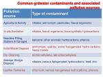 common grdwater contaminants and associated pollution sources