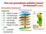 how can groundwater pollution hazard be assessed contd