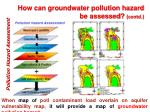 how can groundwater pollution hazard be assessed contd30