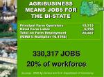 agribusiness means jobs for the bi state