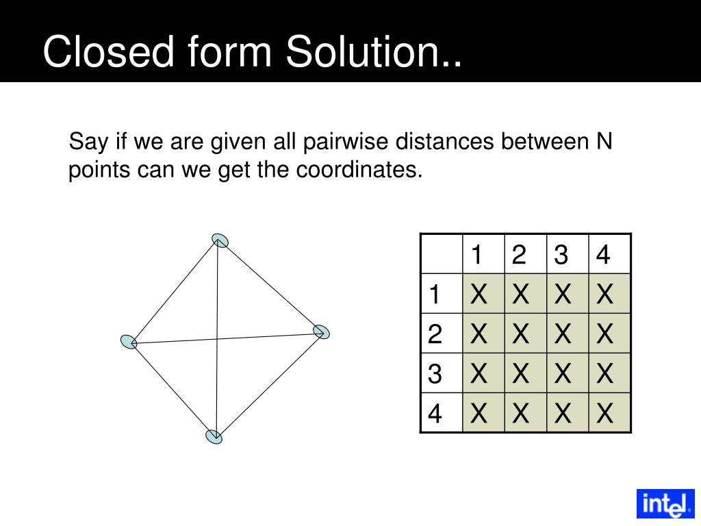 Closed form Solution..