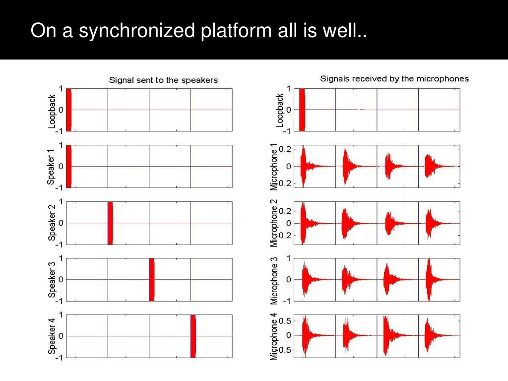On a synchronized platform all is well..