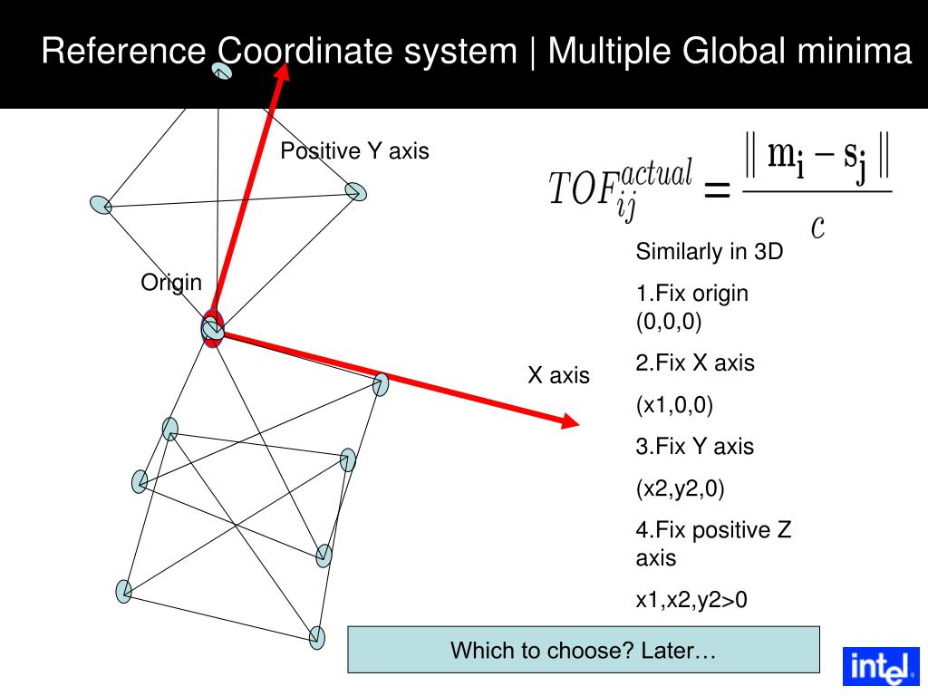 Reference Coordinate system   Multiple Global minima