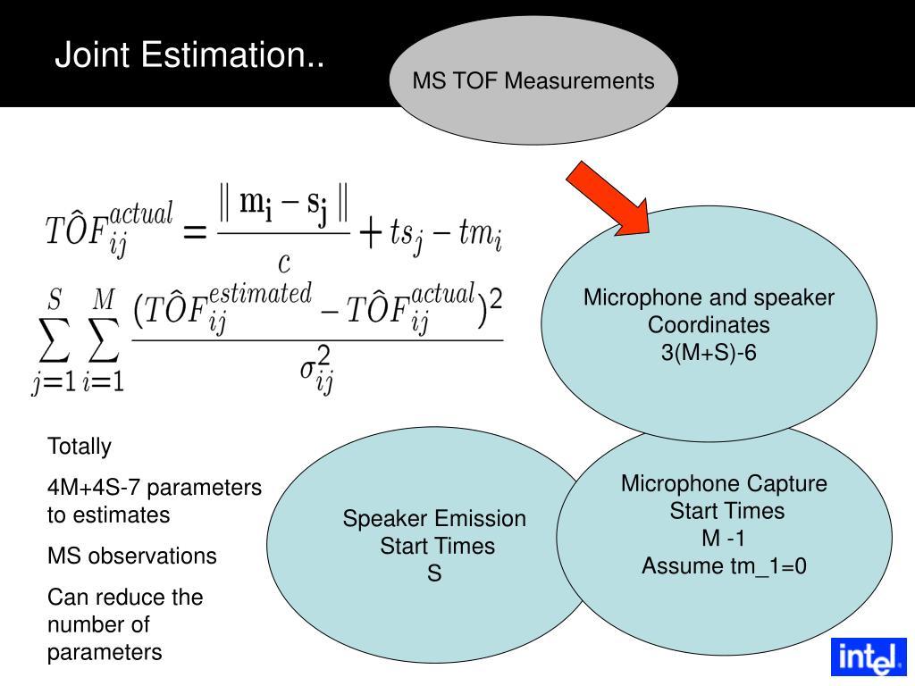 MS TOF Measurements