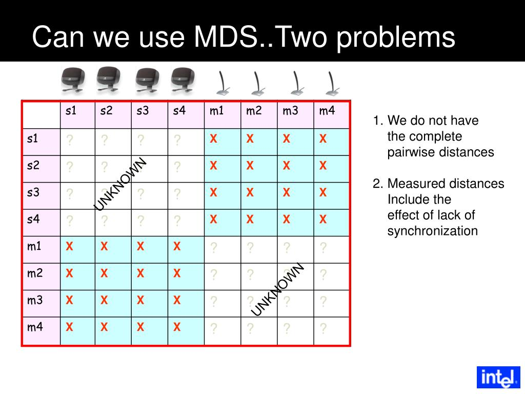 Can we use MDS..Two problems