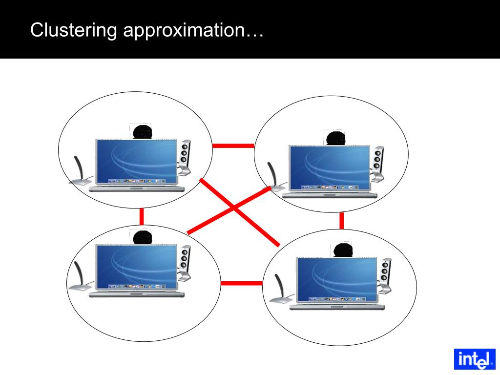 Clustering approximation…