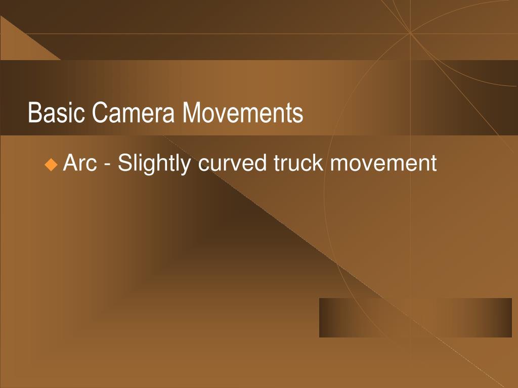 Basic Camera Movements