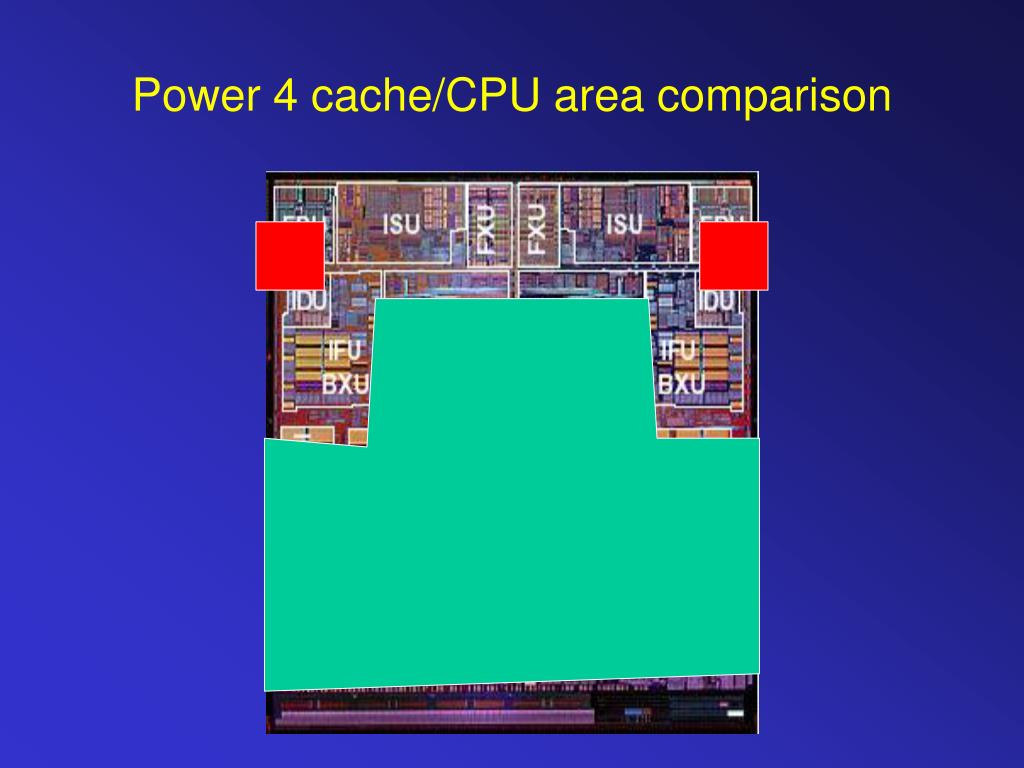 Power 4 cache/CPU area comparison