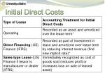 initial direct costs