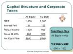 capital structure and corporate taxes17