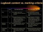 logbook content vs marking criteria
