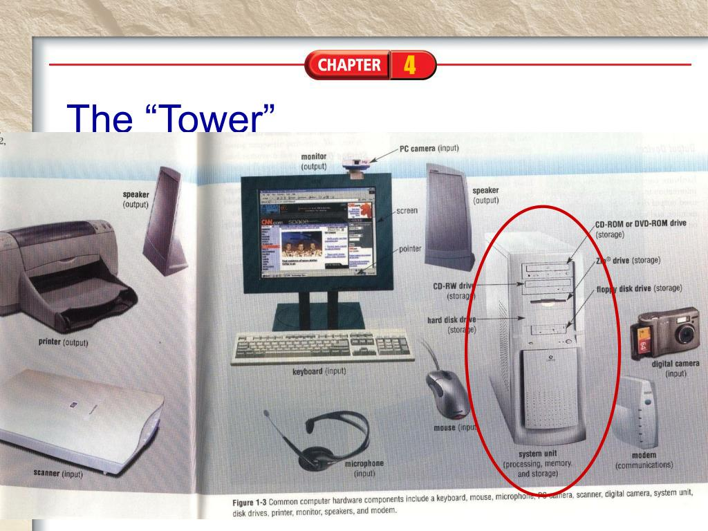 """The """"Tower"""""""