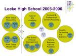 locke high school 2005 2006