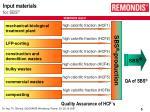 input materials for sbs