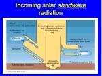 incoming solar shortwave radiation