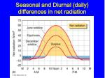 seasonal and diurnal daily differences in net radiation
